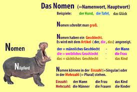 Kata Benda Bahasa Jerman